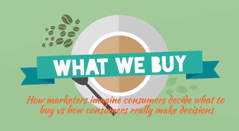 consumer psychology and ROI