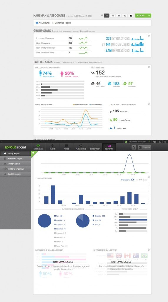 Reports |Sprout Social 2015-01-16 09-55-43