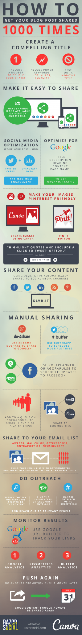 how to share your blog