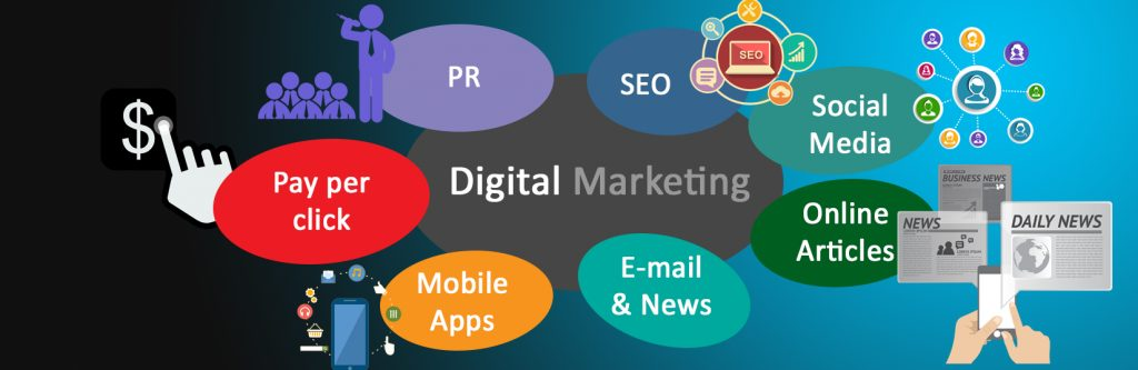 keys to success in digital marketing