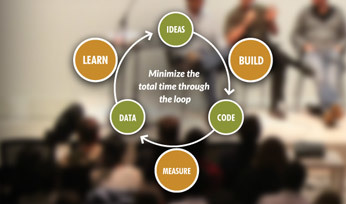 marketing your lean startup