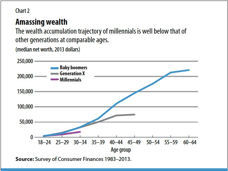 affluence of older consumers
